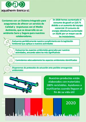 Miniatura pdf Comunicación Desempeño Ambiental