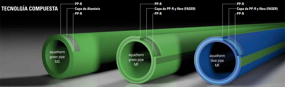 aquatherm_green_pipe_slide_tecnologia_faser