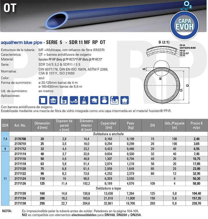 Tuberías de polipropileno aquatherm blue pipe serie 5 SDR 11 MF RP OT